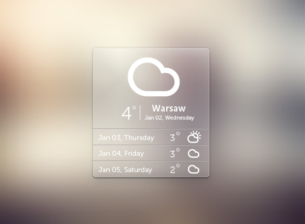 Weather PopUp panel