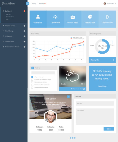 PSD Admin Dashboard Template